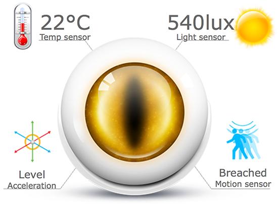 motion-sensor-possibilities